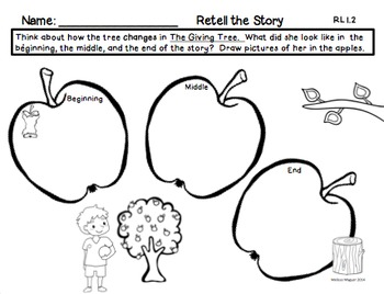 graphic regarding The Giving Tree Printable Worksheets titled Freebie - The Supplying Tree - A Popular Main System Pattern