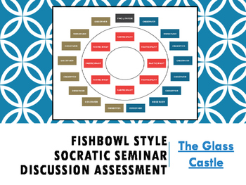 The Glass Castle Lesson - Socratic Seminar Assessment Test
