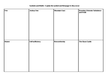 The Glass Castle Motif and Symbol Graphic Organizer