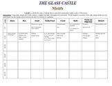 The Glass Castle: Motifs Chart