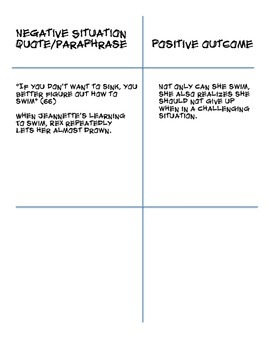The Glass Castle Negative Situation/Positive Outcome Lesson Plan and Activity