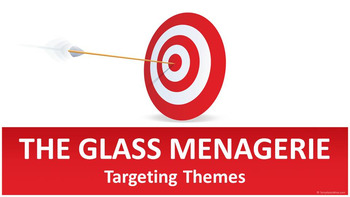 The Glass Menagerie Themes Targeting