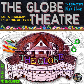 original 1340169 1 the globe theatre facts, diagram, labeling activity shakespeare flip