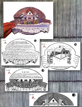 THE GLOBE THEATRE FACTS, DIAGRAM, LABELING ACTIVITY SHAKESPEARE FLIP BOOK