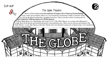 Globe theatre facts diagram labeling activity shakespeare flip book the globe theatre facts diagram labeling activity shakespeare flip book ccuart Gallery