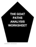 The Goat Paths by James Stephens - Analysis Worksheet and Explanation Sheet