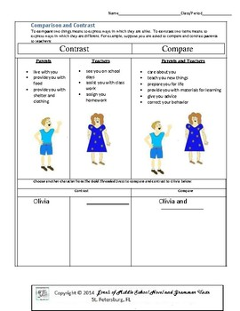The Gold Threaded Dress Literature and Grammar Unit