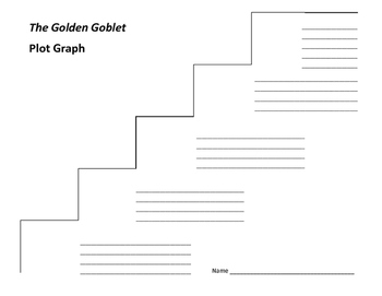 The Golden Goblet Plot Graph - Eloise Jarvis McGraw