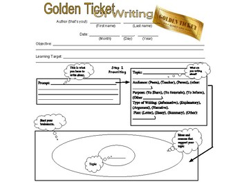 The Golden Ticket of Writing
