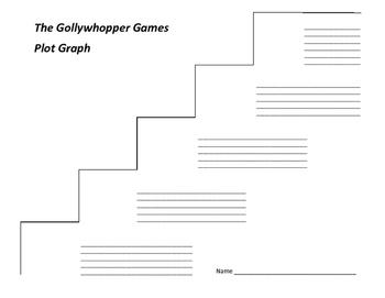The Gollywhopper Games Plot Graph - Jody Feldman