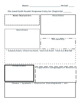 The Good Earth Reader Response Journal Template