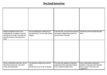 The Good Samaritan Comic Strip and Storyboard