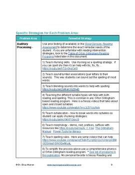 Spelling Assessment and Remedial Approach