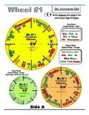 The Grammar Wheel #1