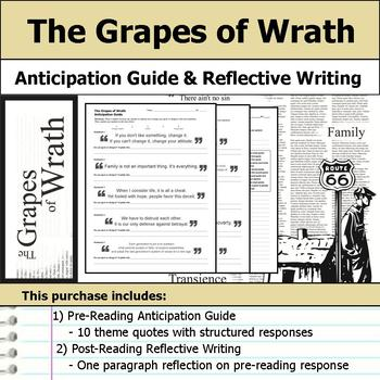 The Grapes of Wrath - Anticipation Guide & Reflection