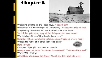 The Grapes of Wrath Chapter by Chapter Reading Guide