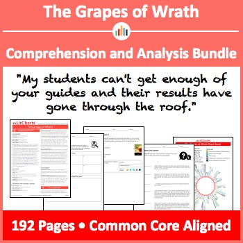 The Grapes of Wrath – Comprehension and Analysis Bundle