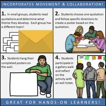 The Grapes of Wrath Themes Textual Analysis Activity