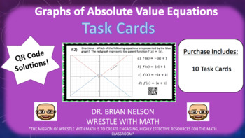 The Graphs of Absolute Value Equations (Task Cards)