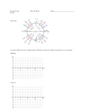 The Graphs of the Sine and Cosine Functions