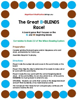 The Great B-Blends Race (bl and br blends)