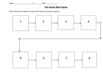 Harcourt Storytown The Great Ball Game Flow Map Cut & Paste