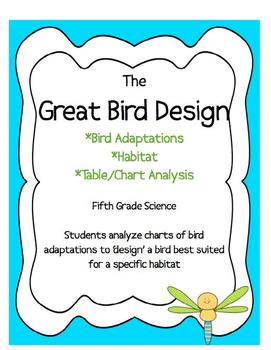 The Great Bird Design - Bird Adaptations - Habitat