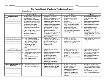 The Great Biscuit Challenge Production Rubric for Culinary