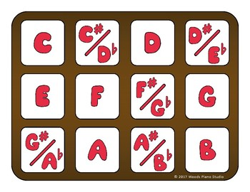 The Great Chocolate Box Competition: Notes & Piano Finger Number Recognition
