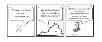 The Great Compromise Graphic for Lap Books or Interactive Notebooks