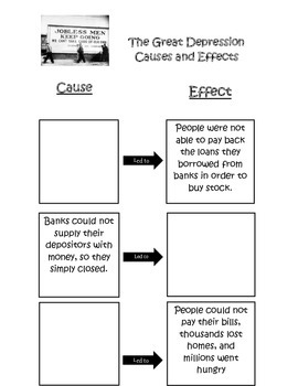 The Great Depression Cause and Effect Worksheet