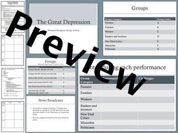 The Great Depression Group Activity