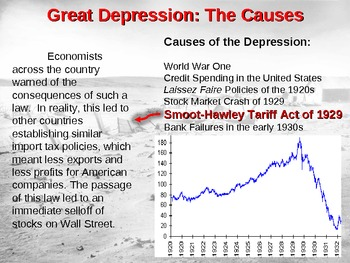 Great Depression! (PART 1: CAUSES) visual, textual, engaging 100-slide PPT