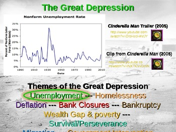 Great Depression! (PART 2: GREAT DEPRESSION) visual, engaging 100-slide PPT