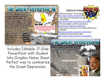 The Great Depression: PowerPoint and Student Infographic Notes