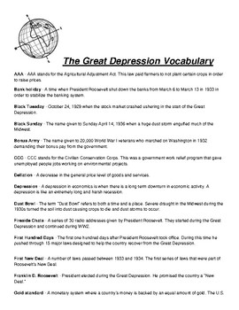 The Great Depression Vocabulary List