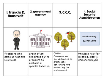 The Great Depression and The New Deal Vocabulary Cards