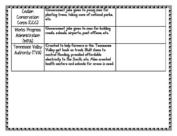 The Great Depression and the New Deal Vocabulary Activity Organizer SS5H5