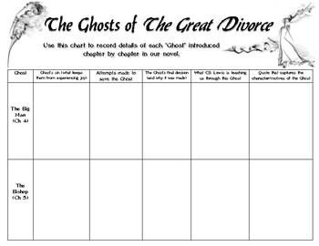 "The Great Divorce ""Ghost Chart"" Graphic Organizer"