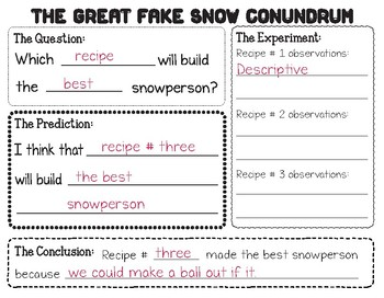 The Great Fake Snow Conundrum