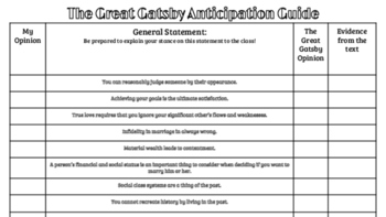 The Great Gatsby Anticipation Guide and Pre-Reading Questions