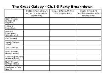 The Great Gatsby Ch.1-3 Party Worksheet
