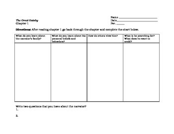 The Great Gatsby - Ch. 1 Graphic Organizer