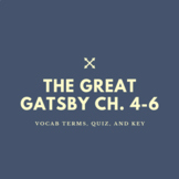 The Great Gatsby Ch. 4-6 Vocab