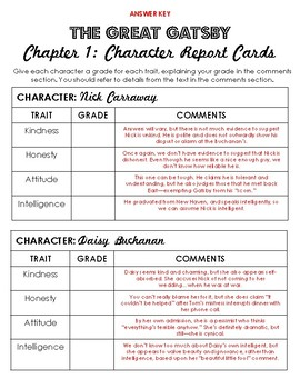 The Great Gatsby Chapter 1 Activity: Character Report Cards