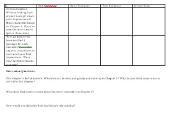 The Great Gatsby: Chapter 1 Discussion Questions
