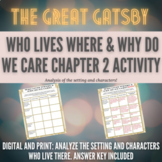 The Great Gatsby Chapter 2 Activity: Who Lives Where & Why Do We Care?