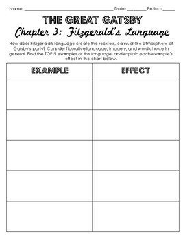 The Great Gatsby Chapter 3 Activities: Fitzgerald's Language and Purpose