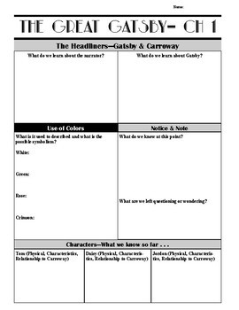 The Great Gatsby Whole Novel Comprehension Set