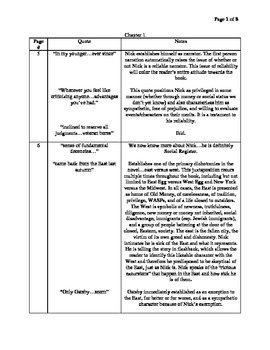The Great Gatsby Chapter One Close reading notes